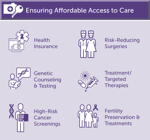 Policy priorities ensuring affordable care